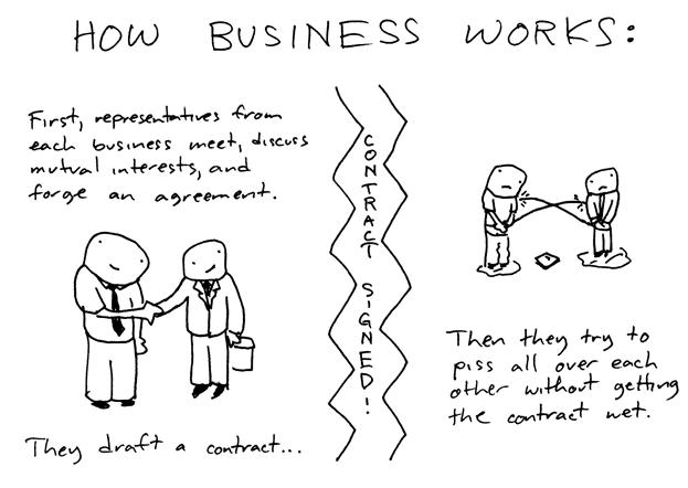 How Business Works Contract Piss Wet